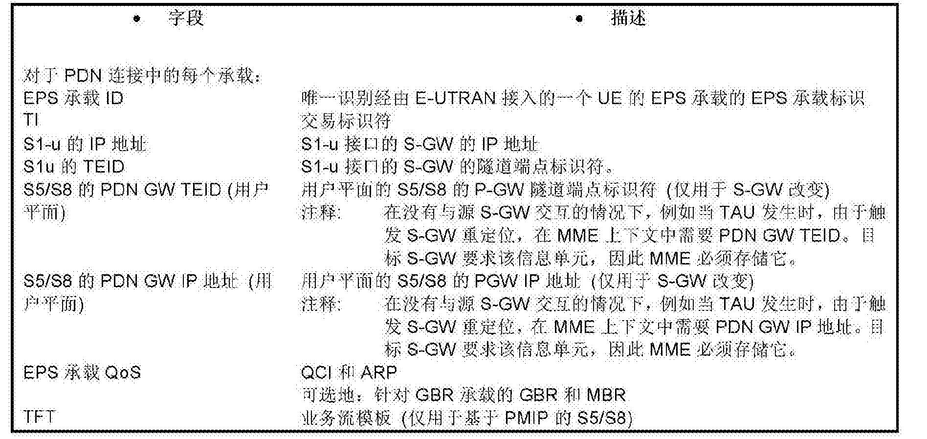 Figure CN103229546BD01171
