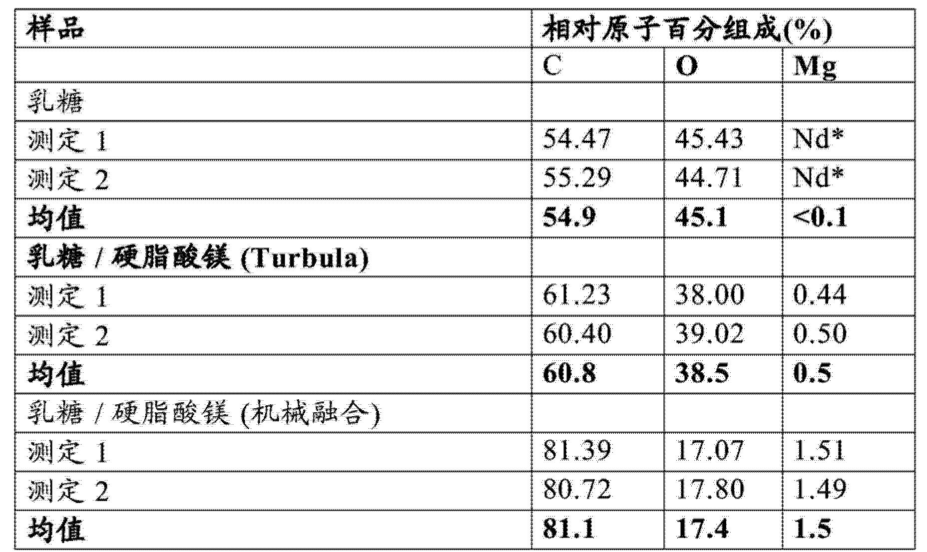 Figure CN104146960AD00261