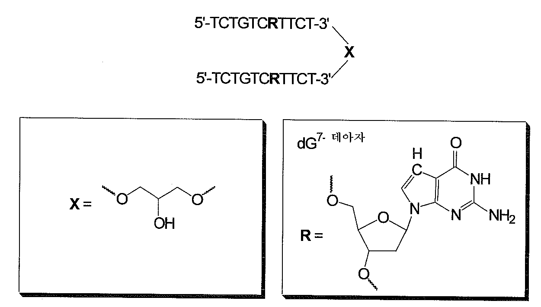 Figure 112011052442519-pct00036