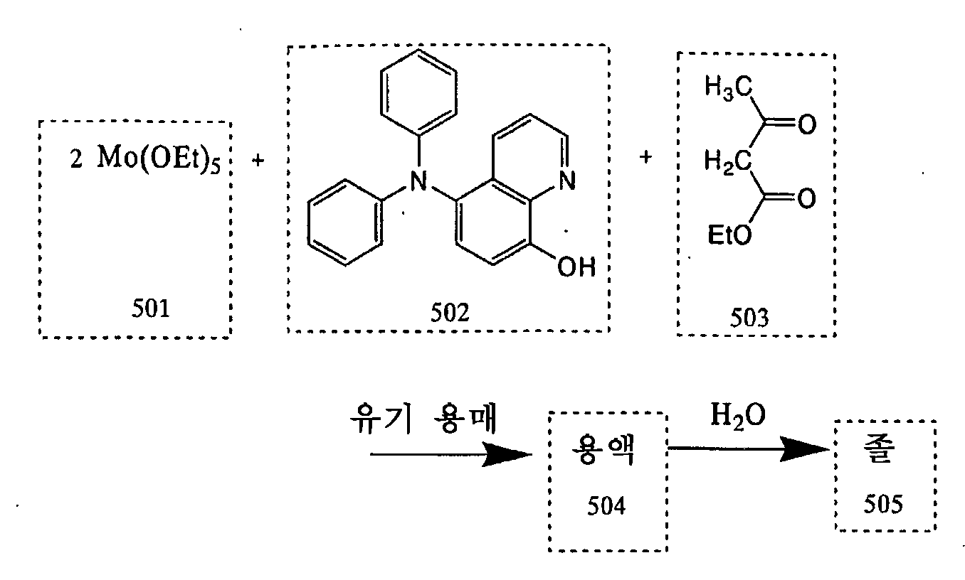 Figure 112007039440270-pct00023