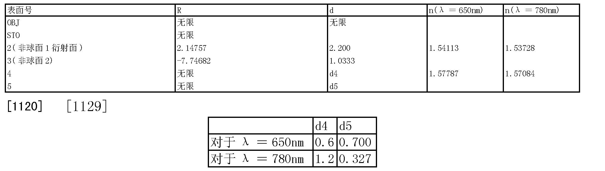 Figure CN1553440BD00761