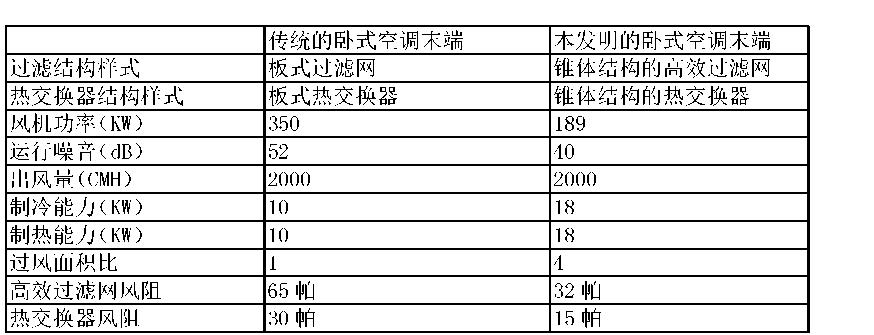 Figure CN103062882BD00132