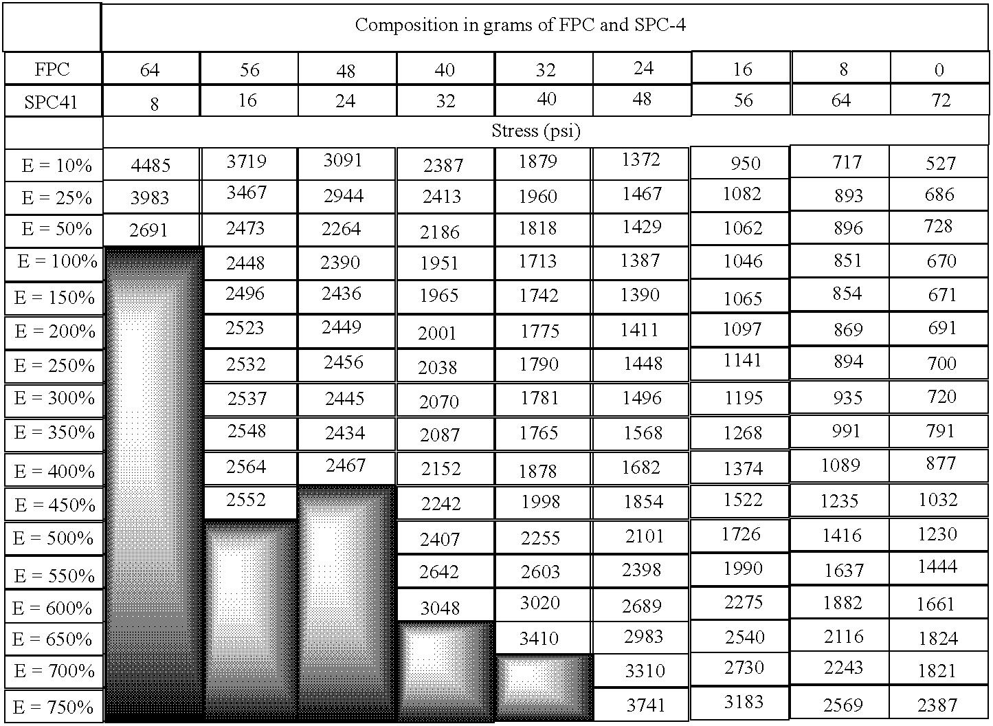 Figure US07056993-20060606-C00006