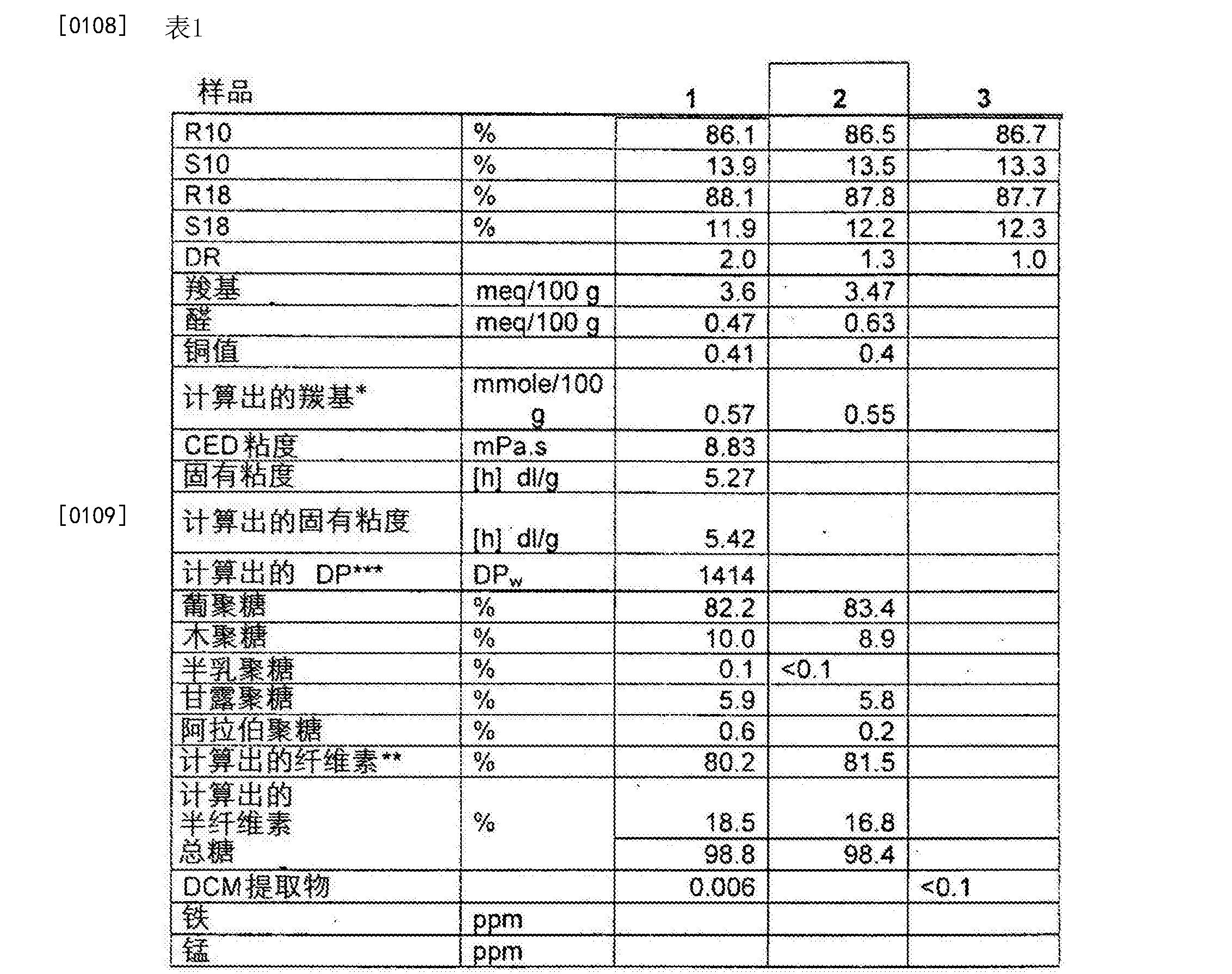 Figure CN103703184BD00121