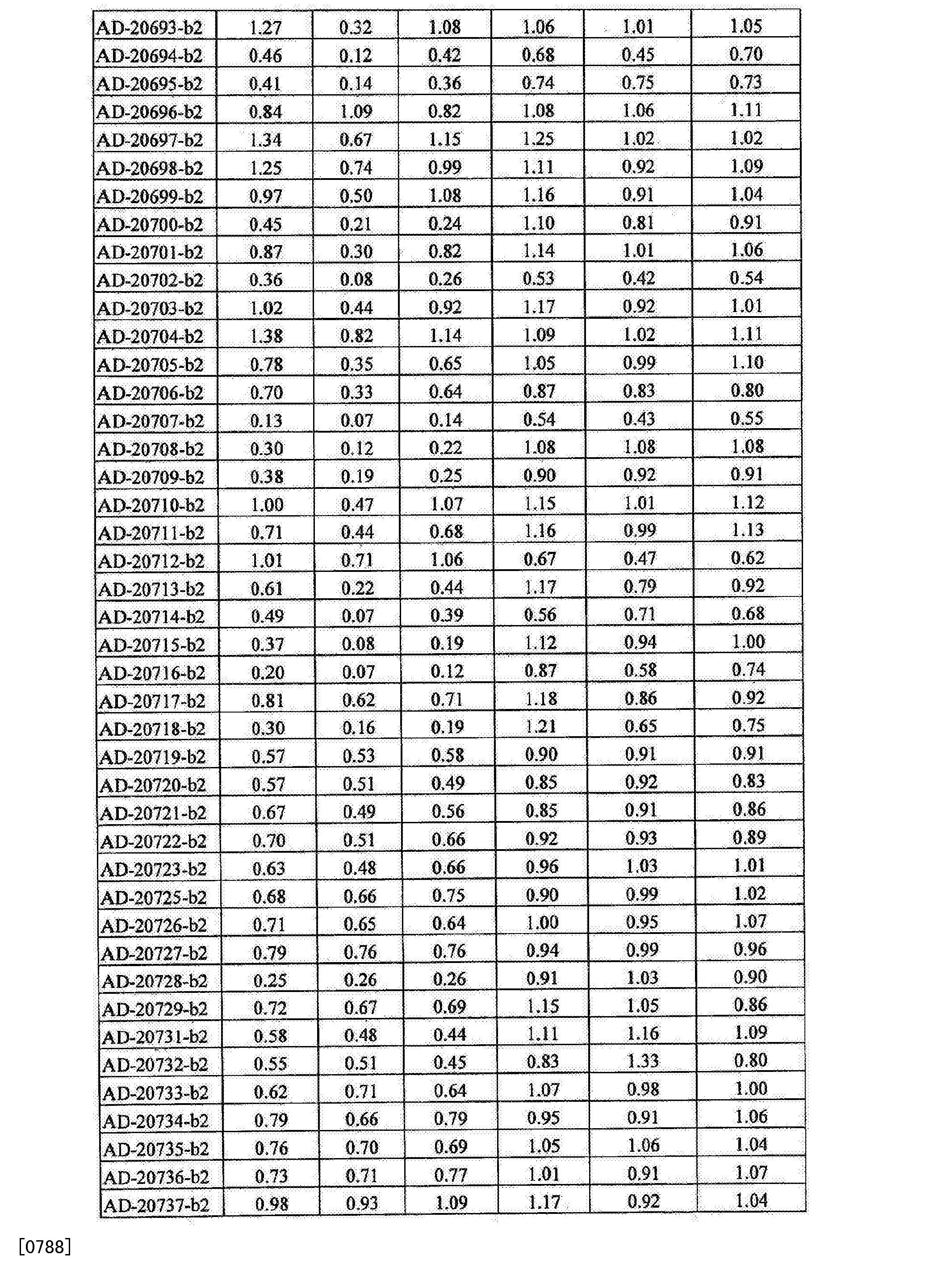 Figure CN105125572AD01491
