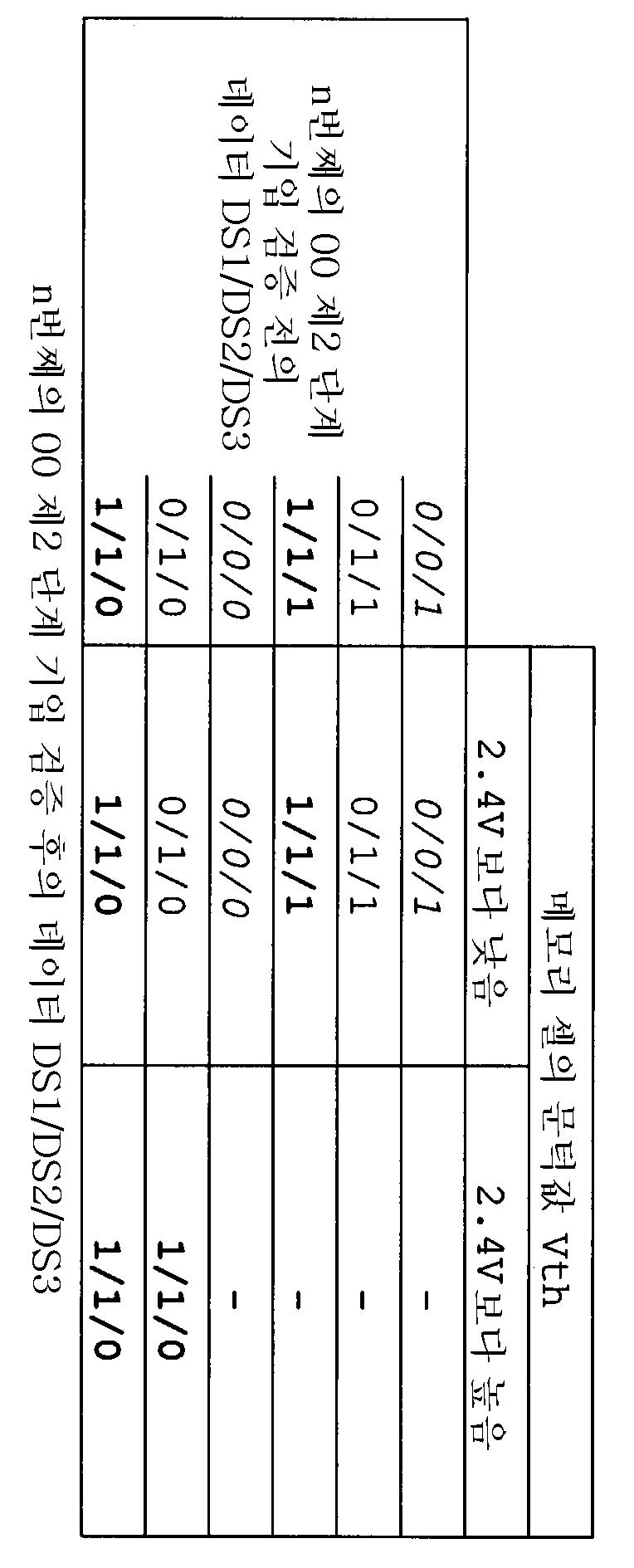Figure 112004038659908-pat00009