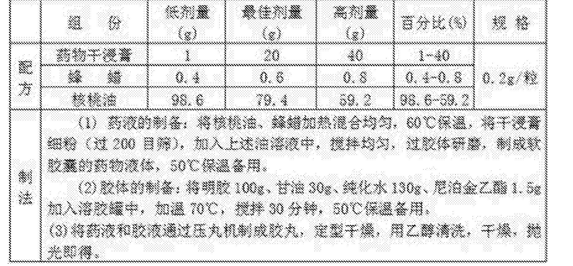 Figure CN107638448AD00121