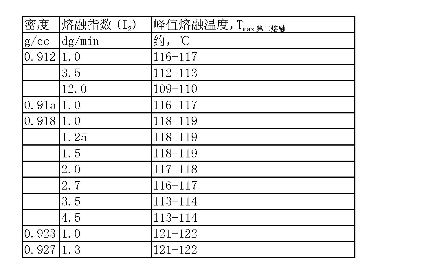 Figure CN101472964BD00191