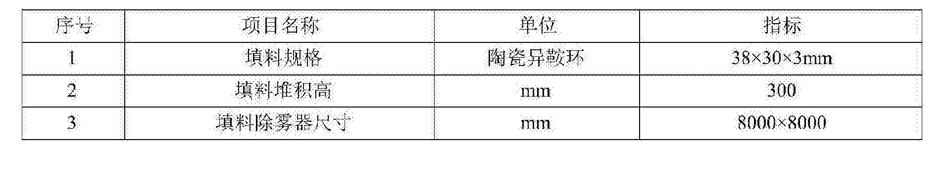 Figure CN105854479BD00061