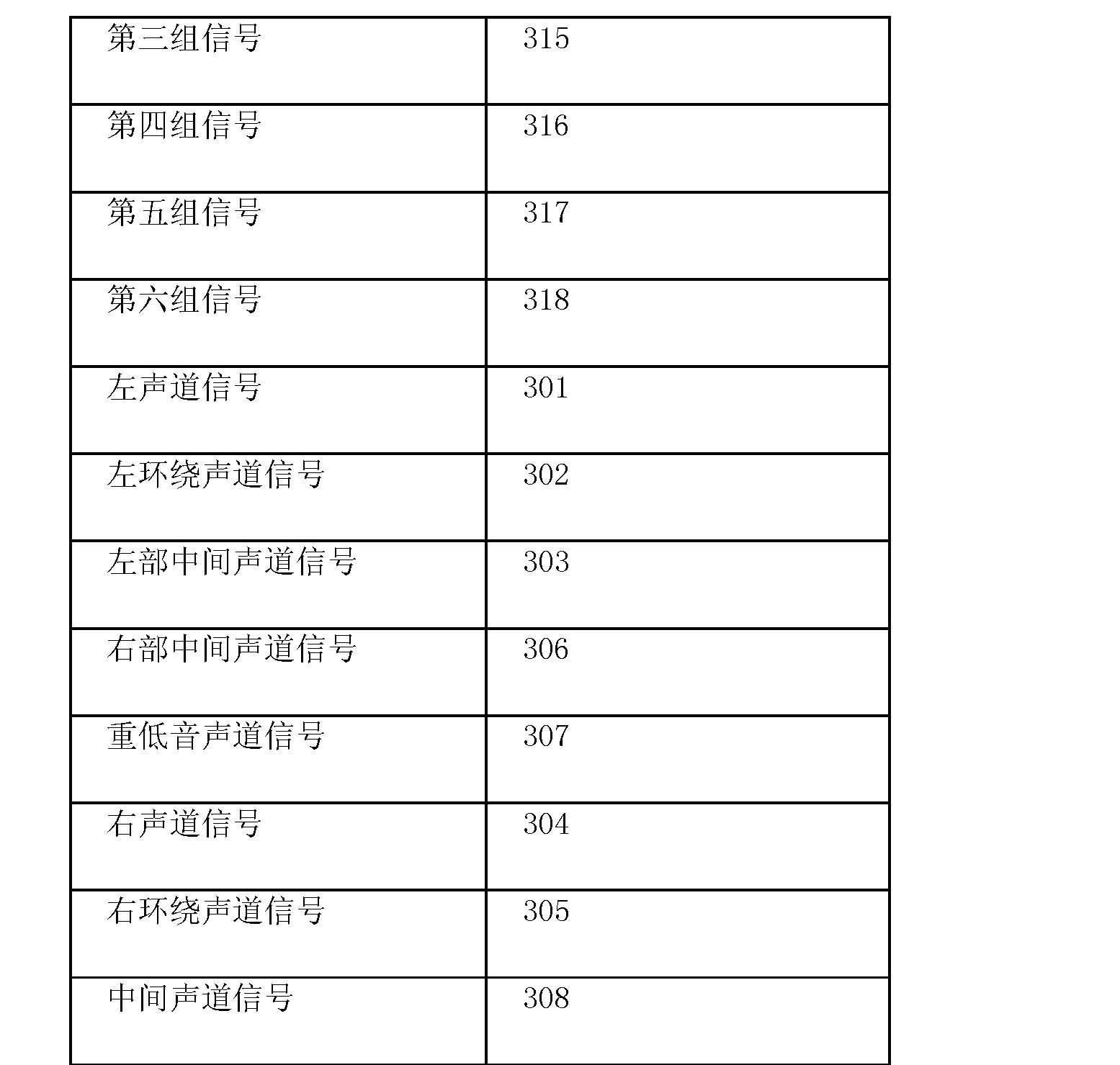 Figure CN102802112BD00061