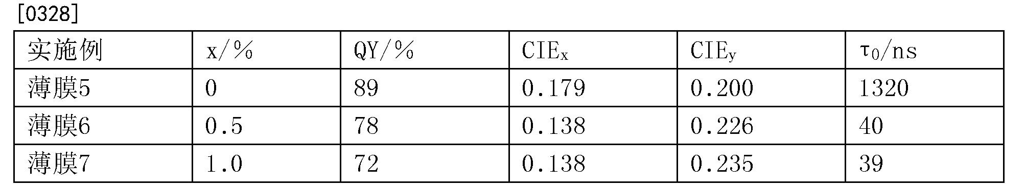 Figure CN105993083BD00592