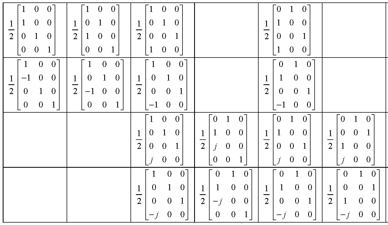 Figure 112010009825391-pat01272