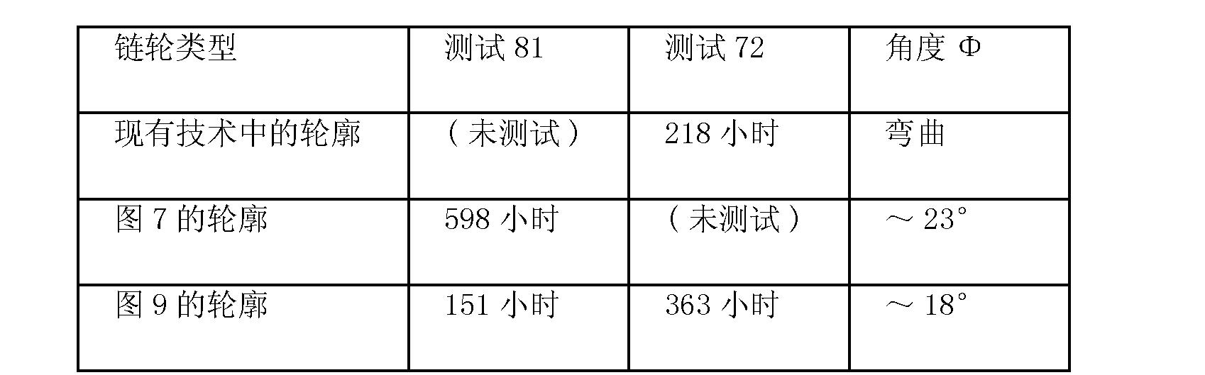 Figure CN102016354BD00071