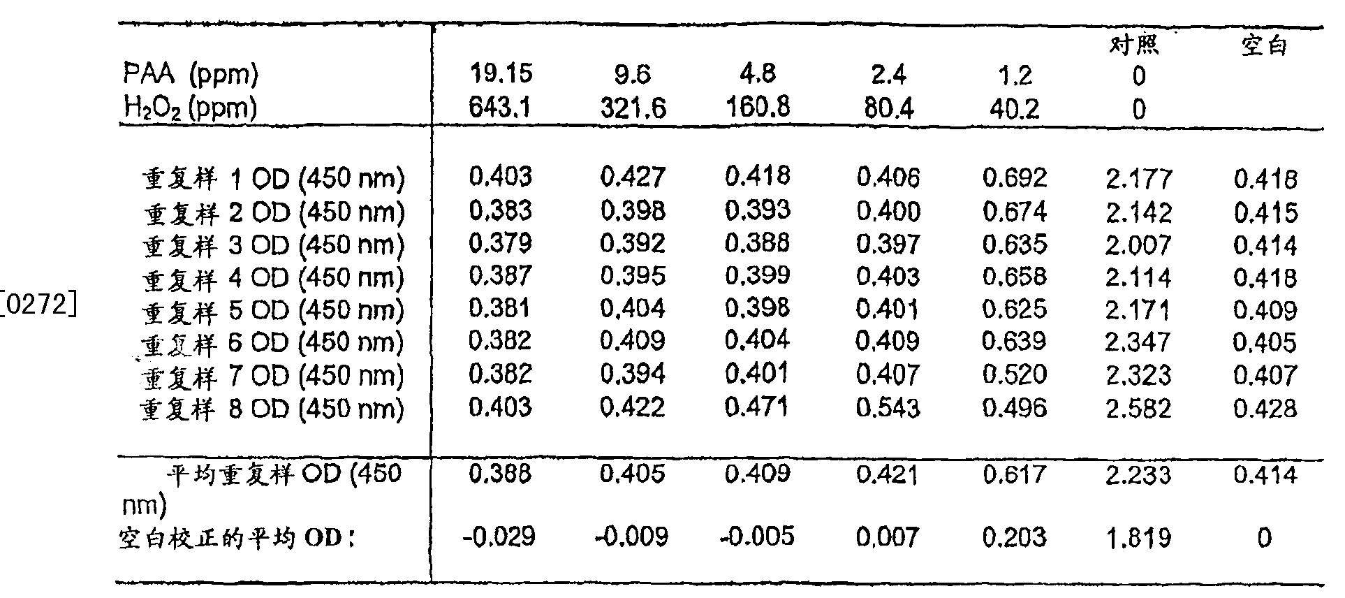 Figure CN101166828BD00431