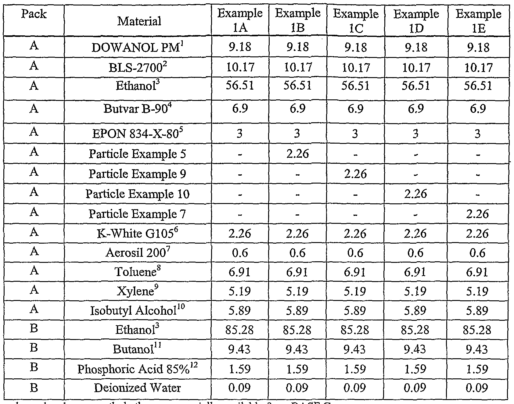 WO2007025297A2 - Coating compositions exhibiting corrosion