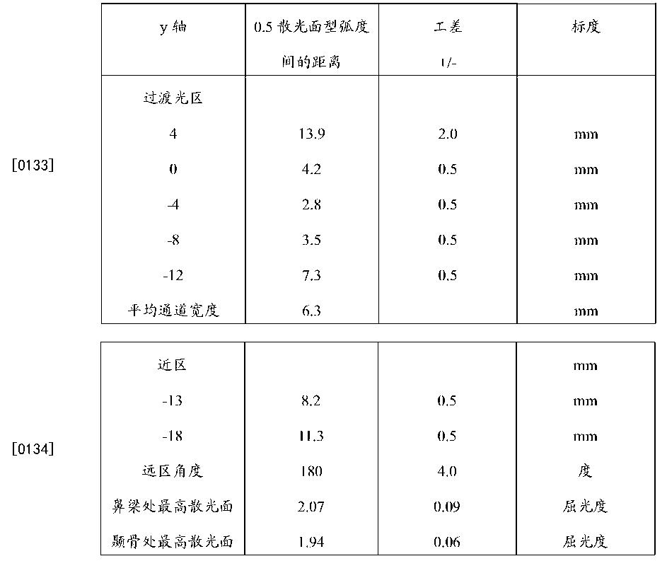 Figure CN103631031BD00191