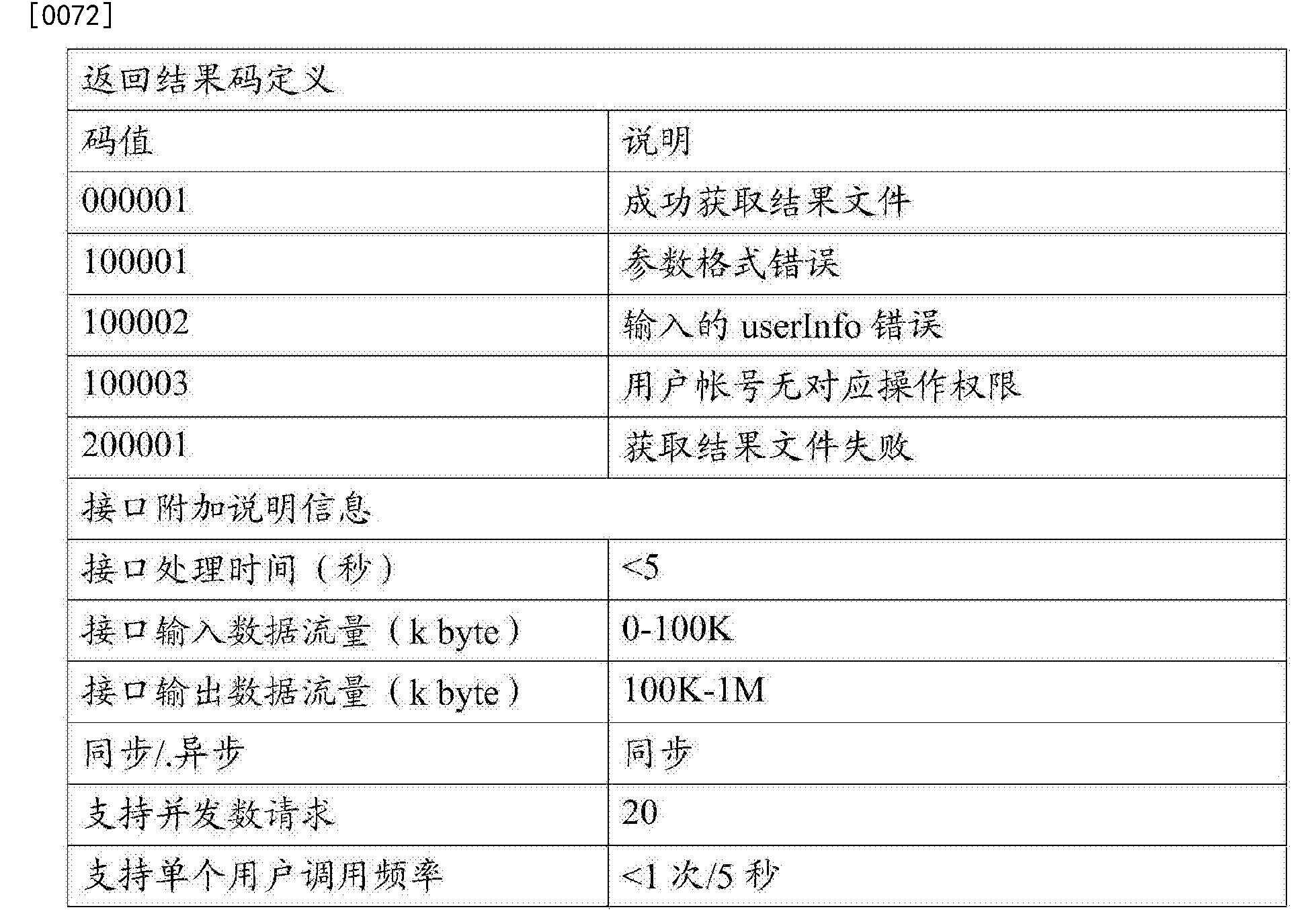 Figure CN106056481AD00101