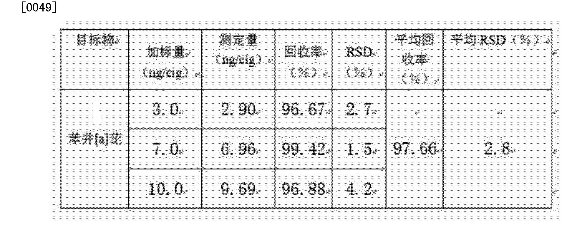 Figure CN102879484BD00061