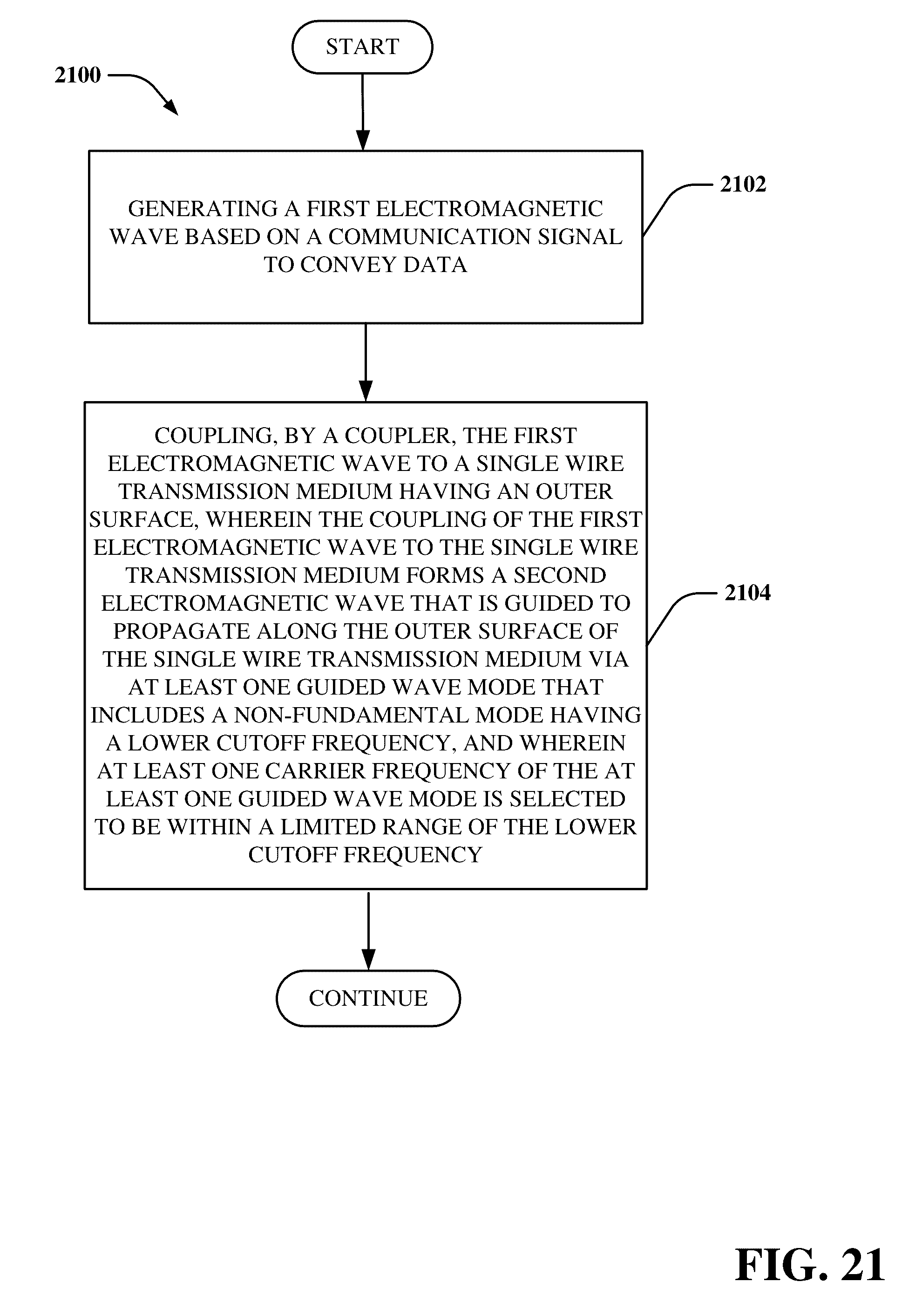 US9525210B2 - Guided-wave transmission device with non-fundamental
