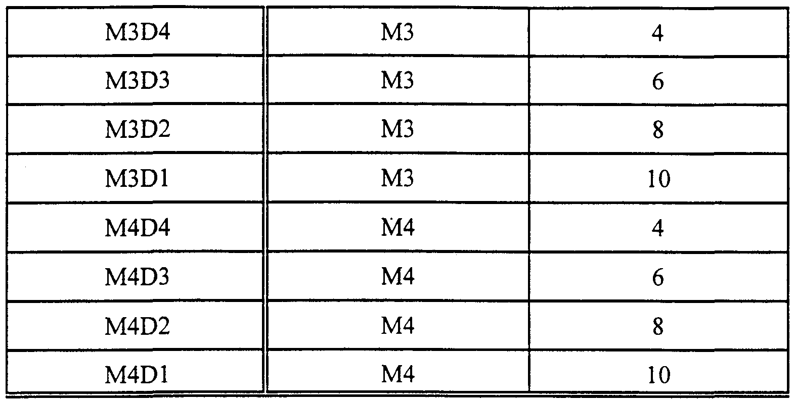 Figure imgf000066_0001