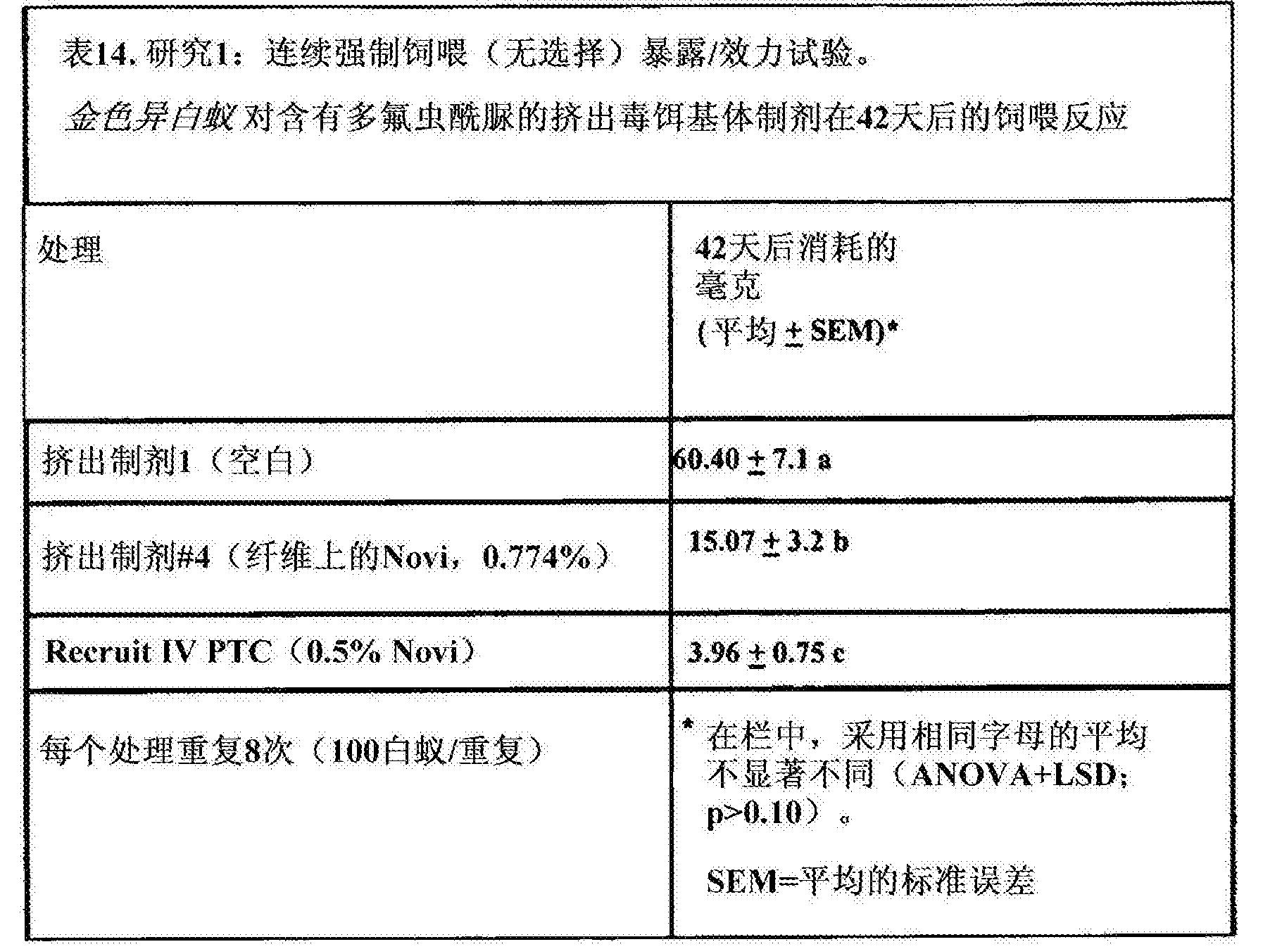 Figure CN103461303BD00361