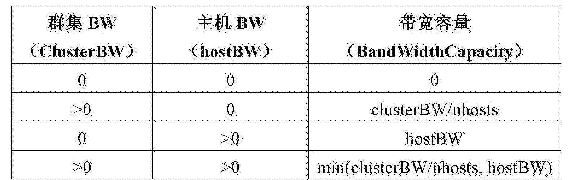Figure CN104011701BD00331