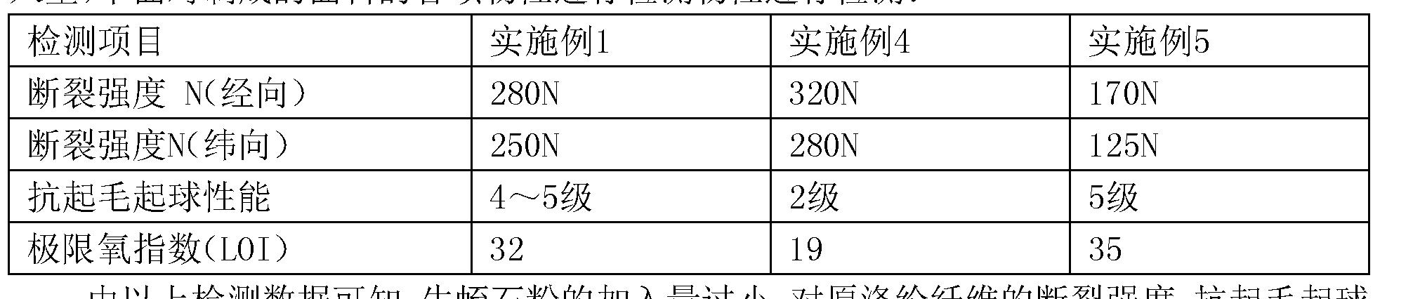 Figure CN105908330AD00111