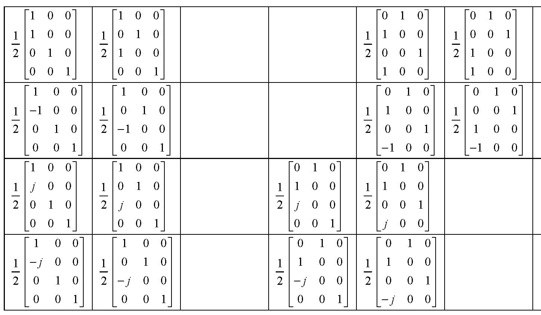 Figure 112010009825391-pat00995