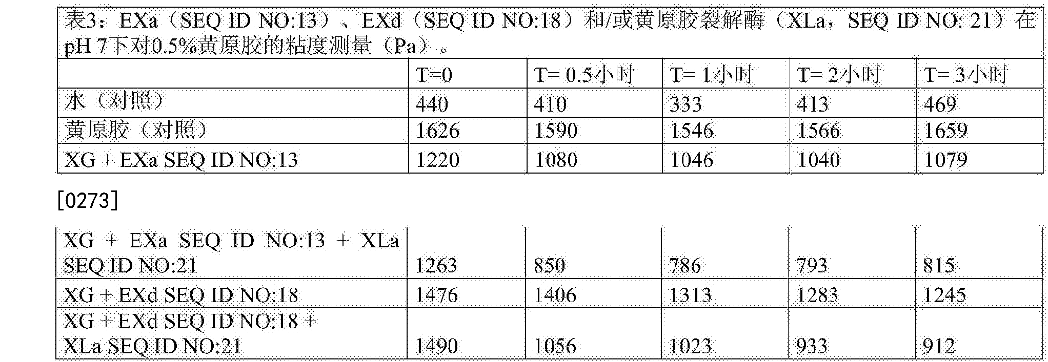 Figure CN108026487AD00311