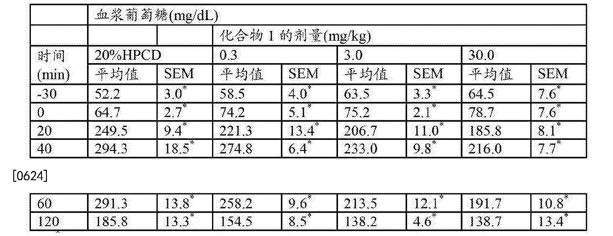 Figure CN103221410BD00751