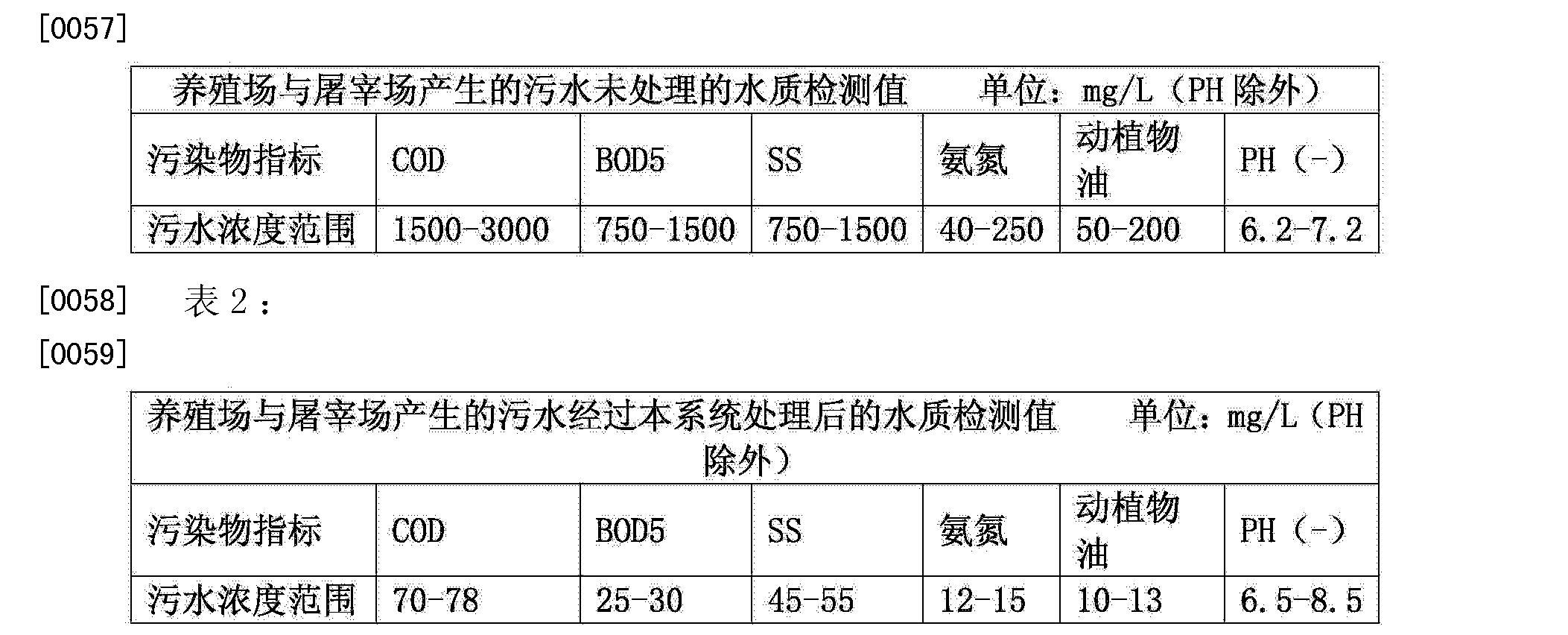 Figure CN104310714AD00091
