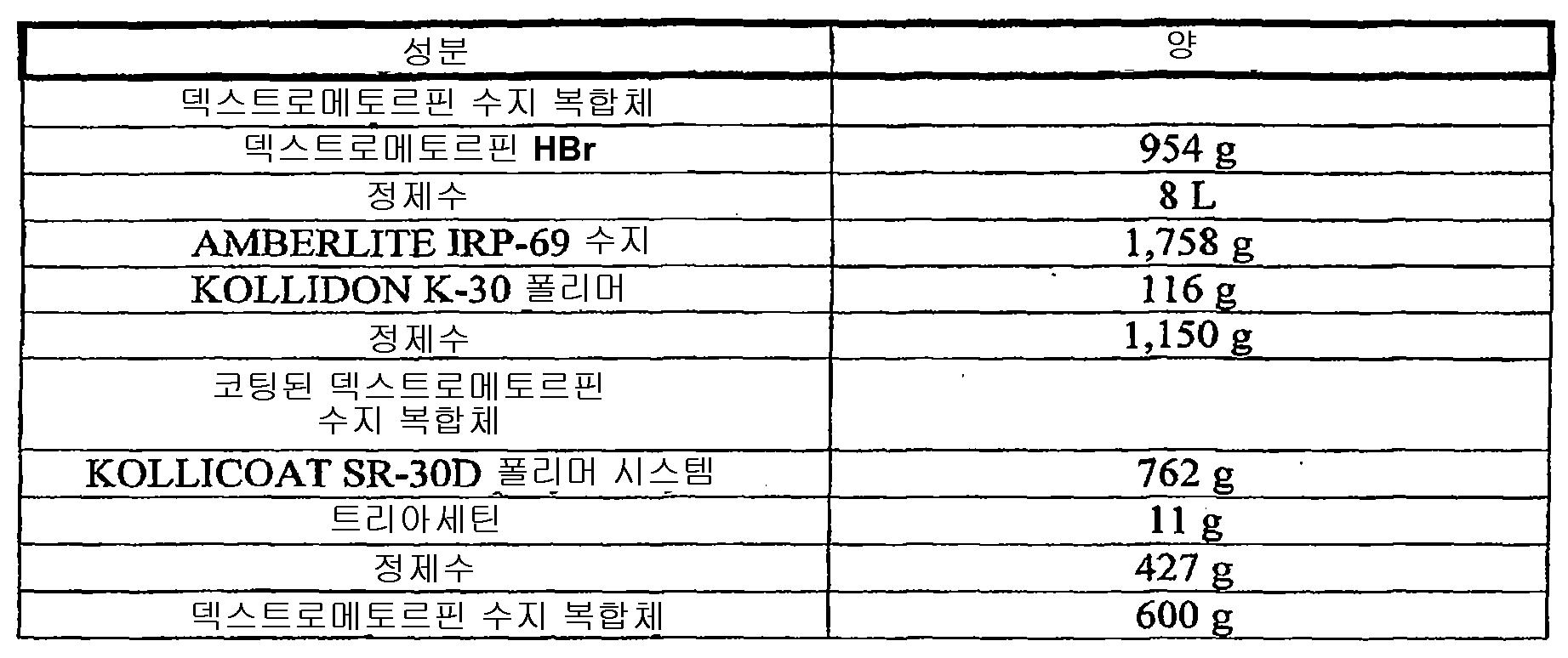 Figure 112008069624874-pct00006