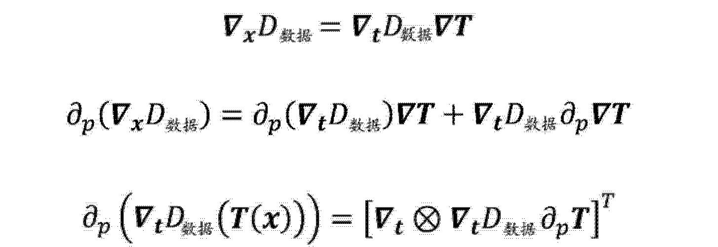 Figure CN104282036AD00383