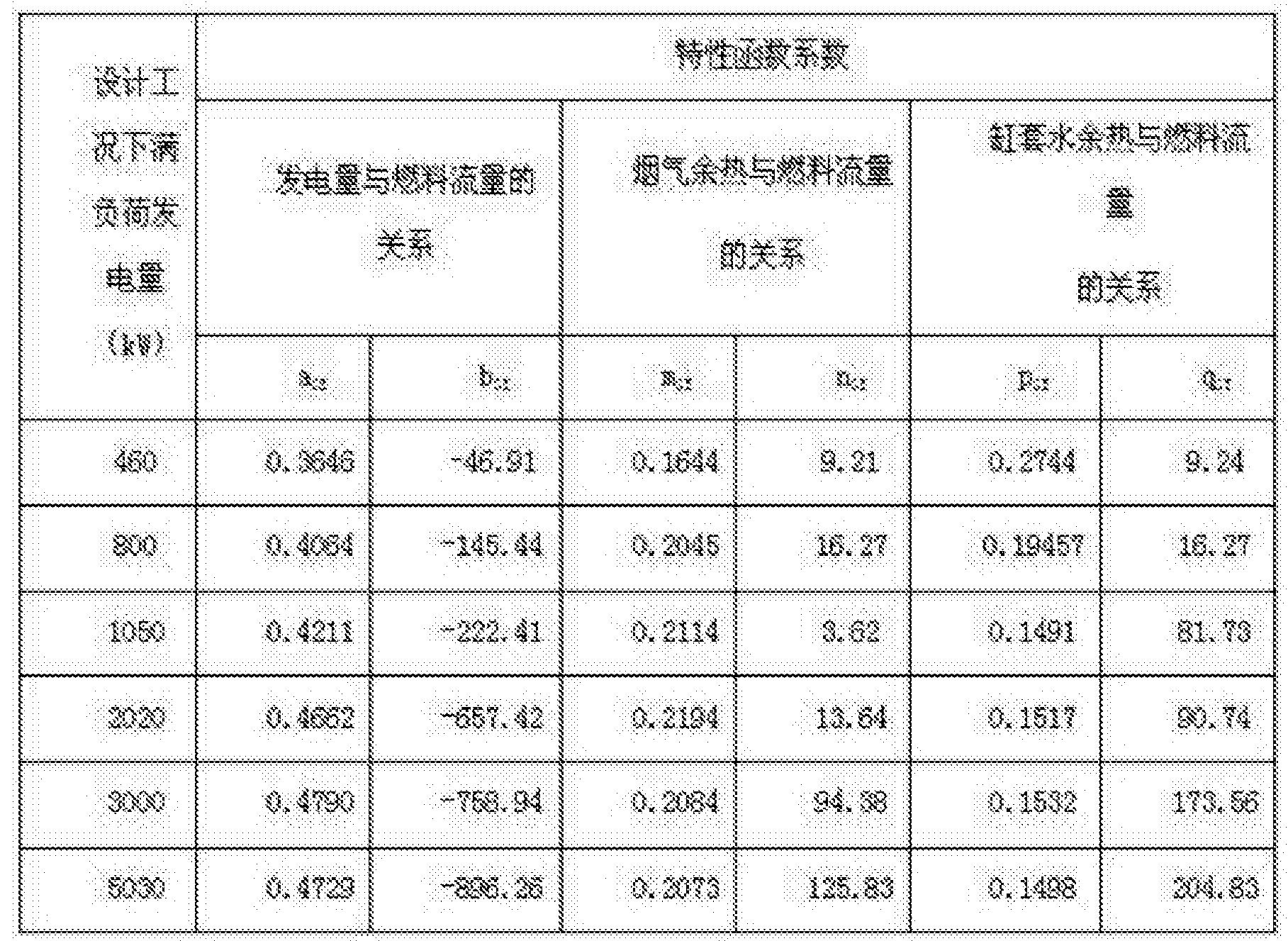 Figure CN103439941BD00081