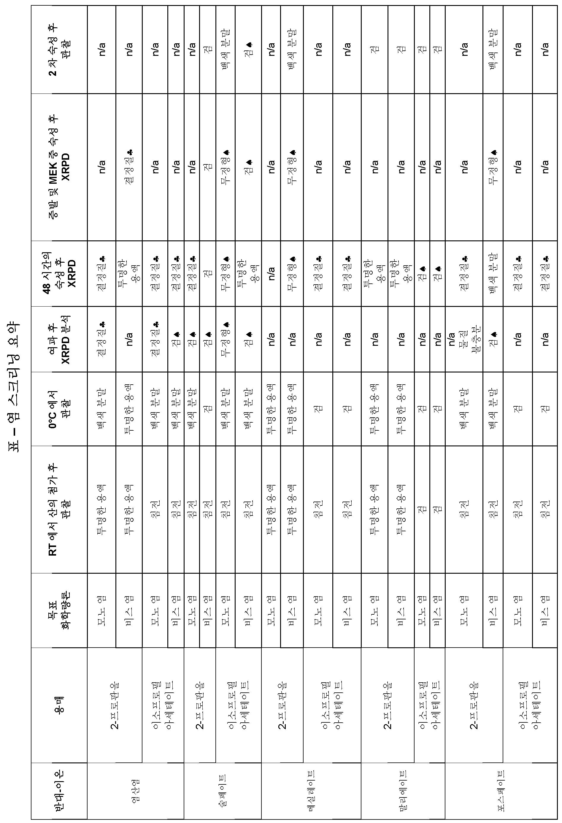 Figure 112011065525818-pct00009