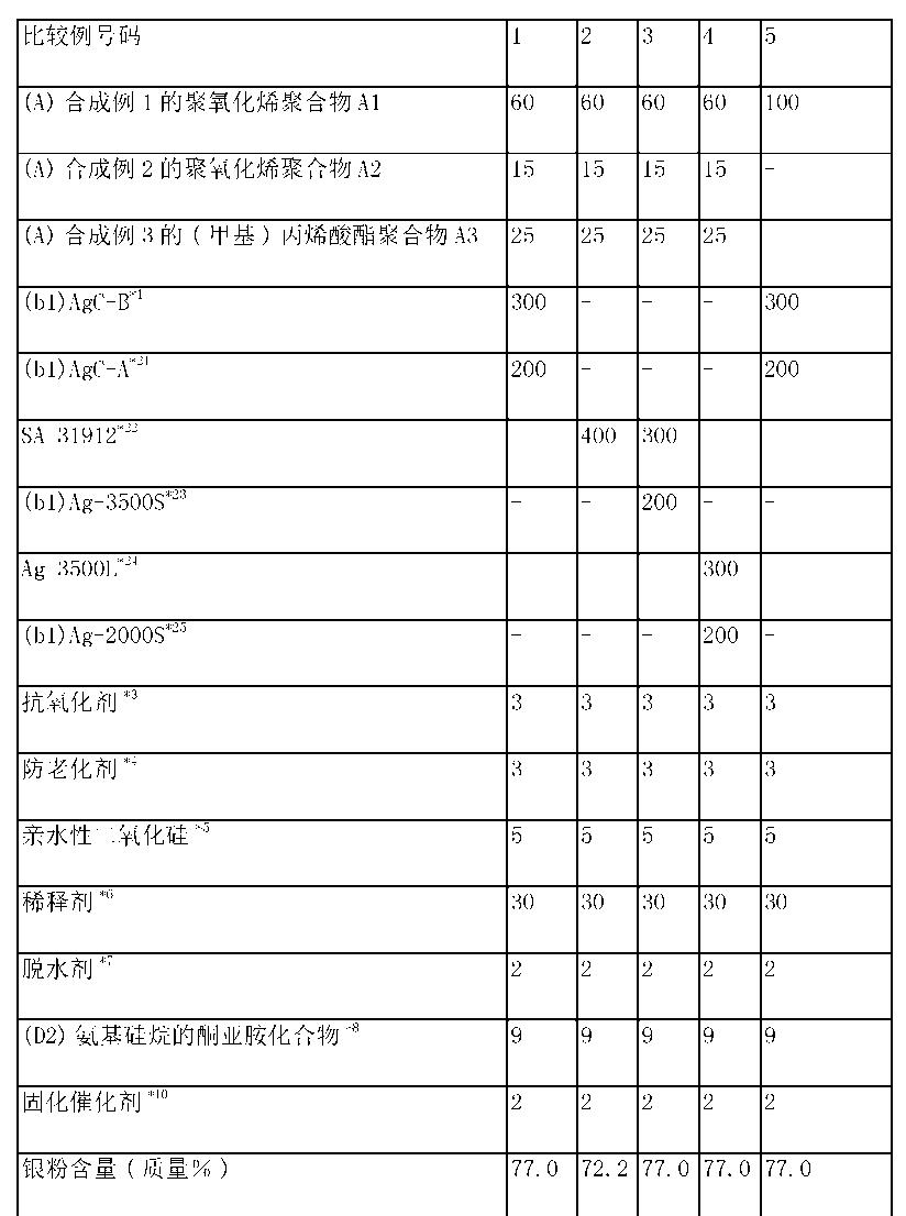 Figure CN103237863BD00261