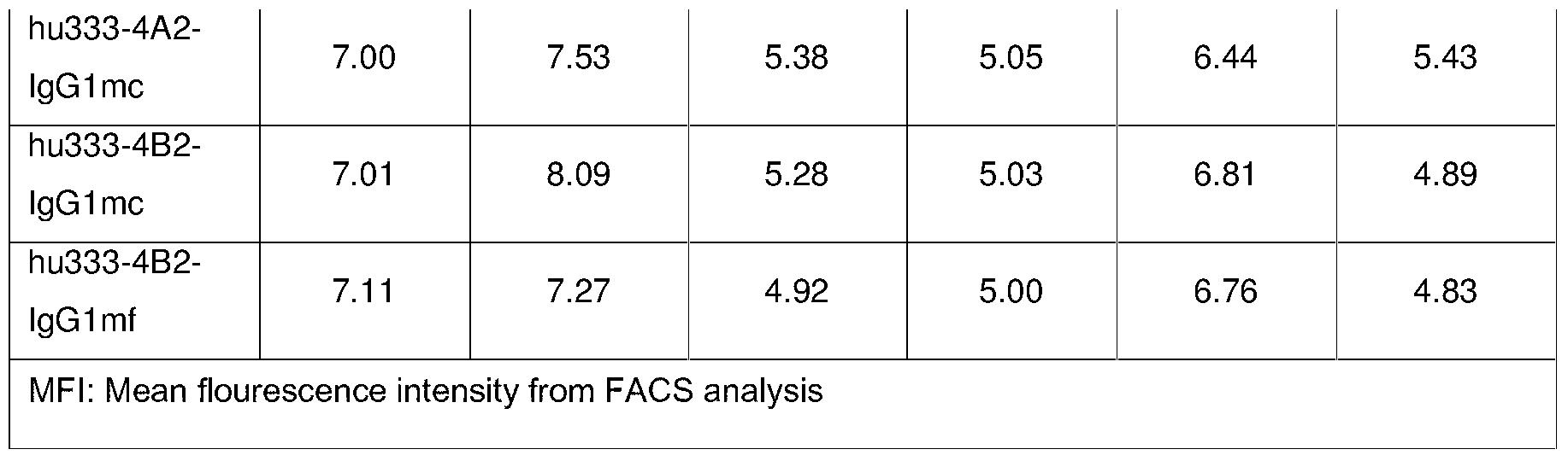 Figure PCTCN2015083066-appb-000029