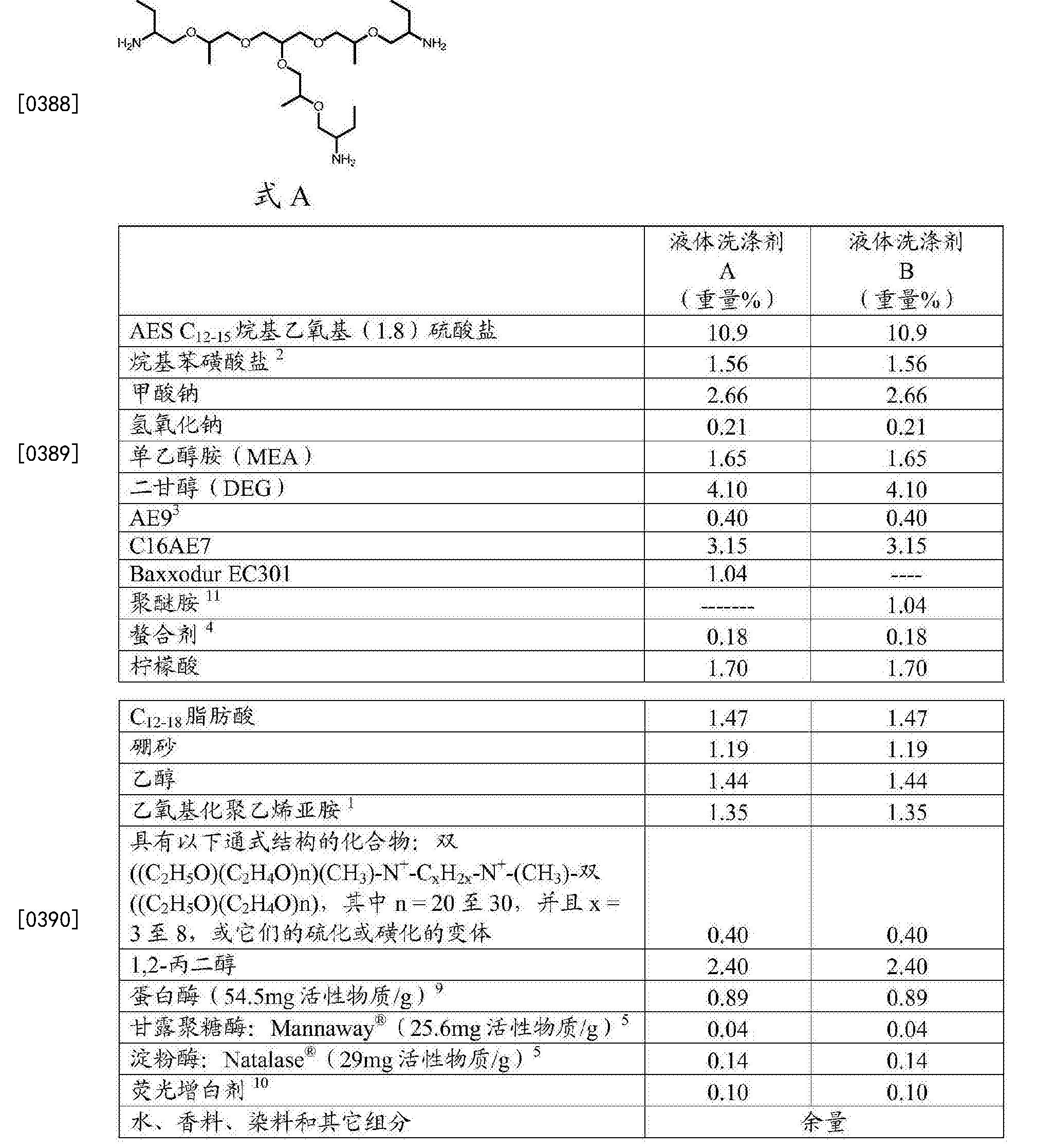 Figure CN105492587BD00402