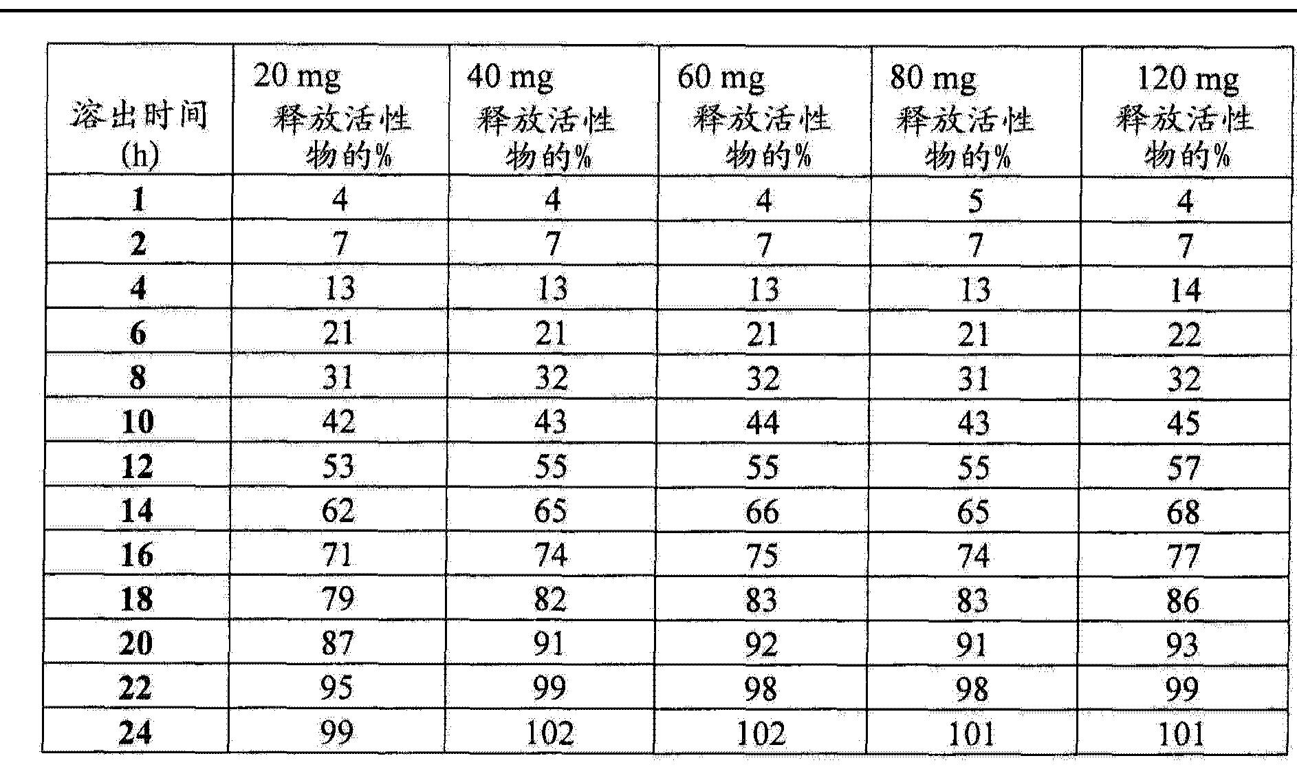 Figure CN104856967AD00421