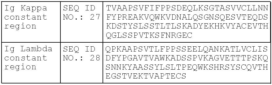 Figure US20090232801A1-20090917-C00005