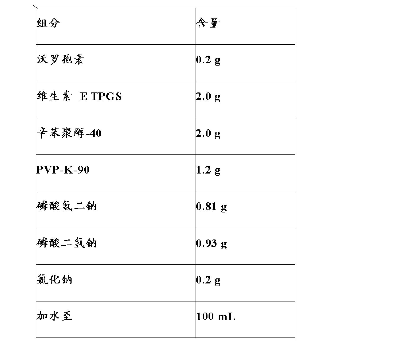 Figure CN102458370AD00221