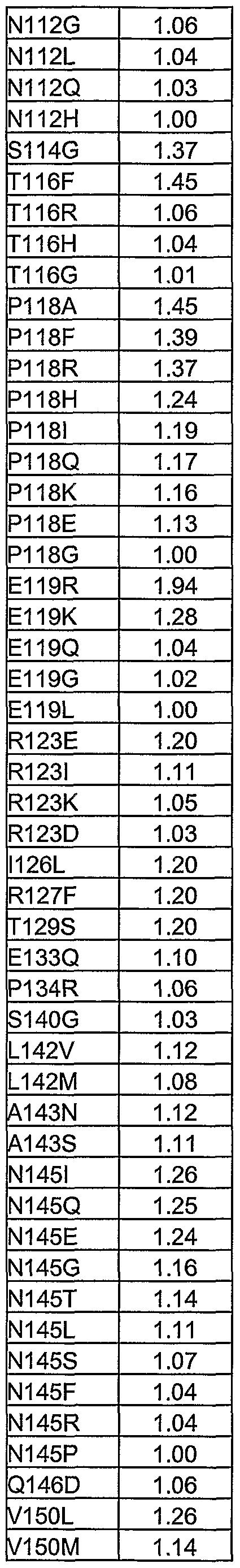 Figure imgf000269_0002