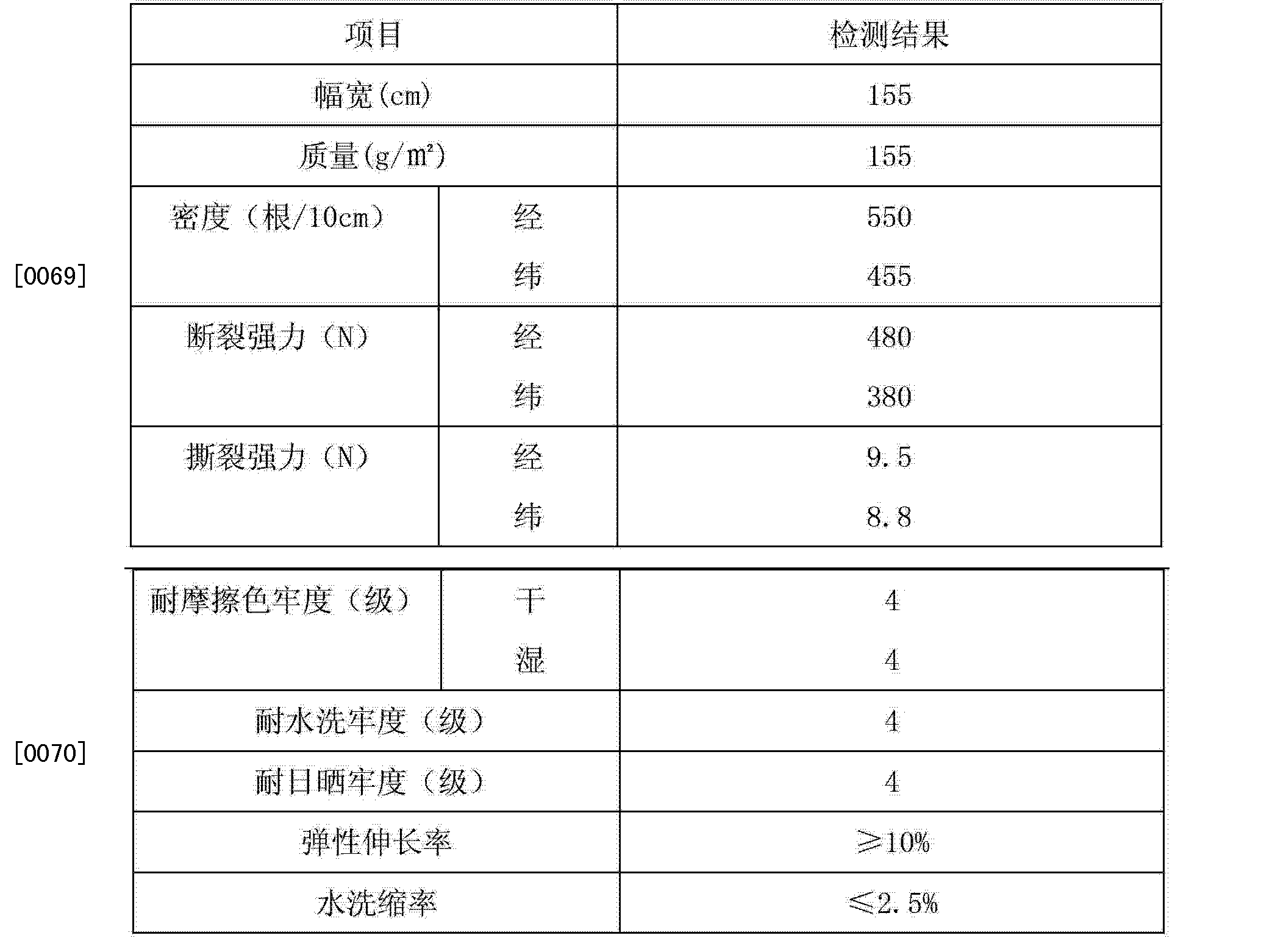 Figure CN103147314AD00091