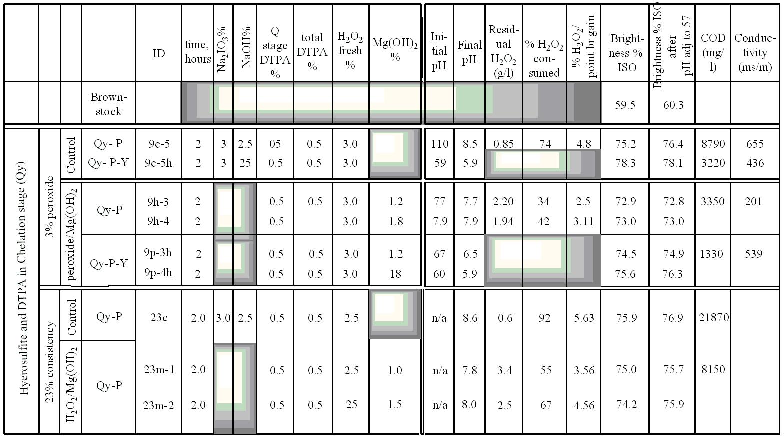 Figure US20010050153A1-20011213-C00004