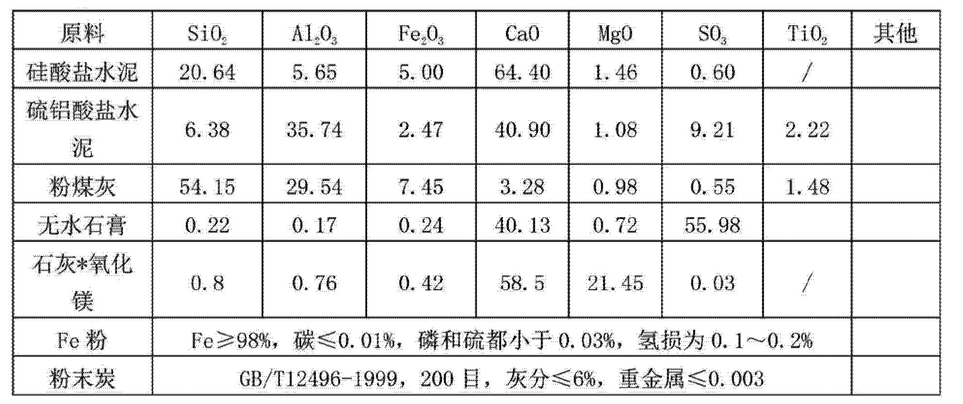 Figure CN103387371BD00052