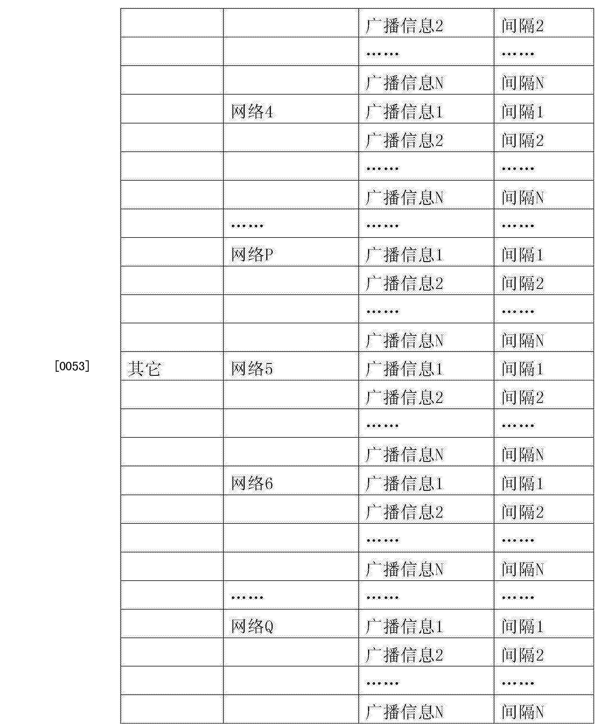 Figure CN101156463BD00141
