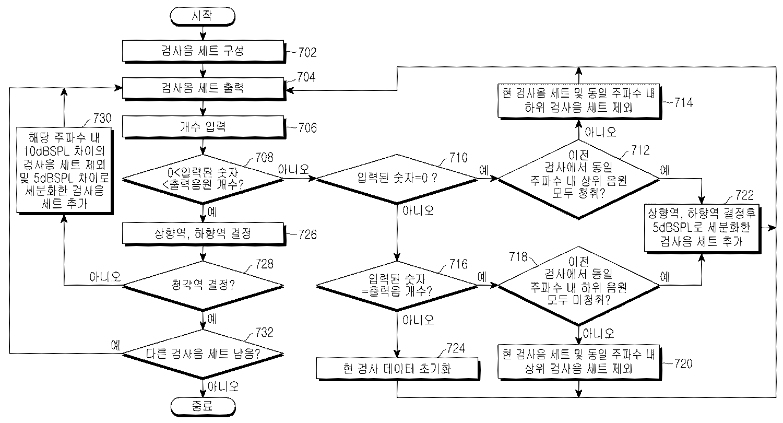 Figure R1020080081601
