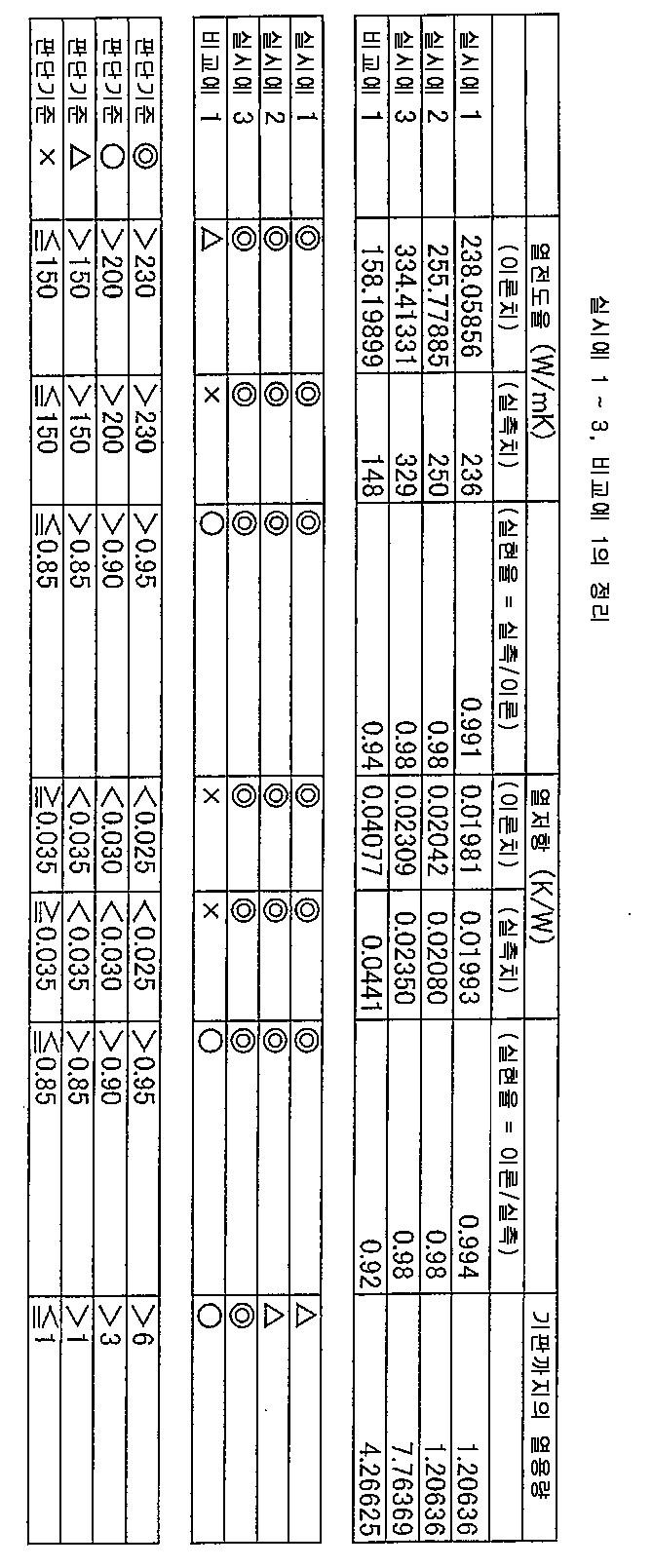 Figure 112008030014921-PCT00005