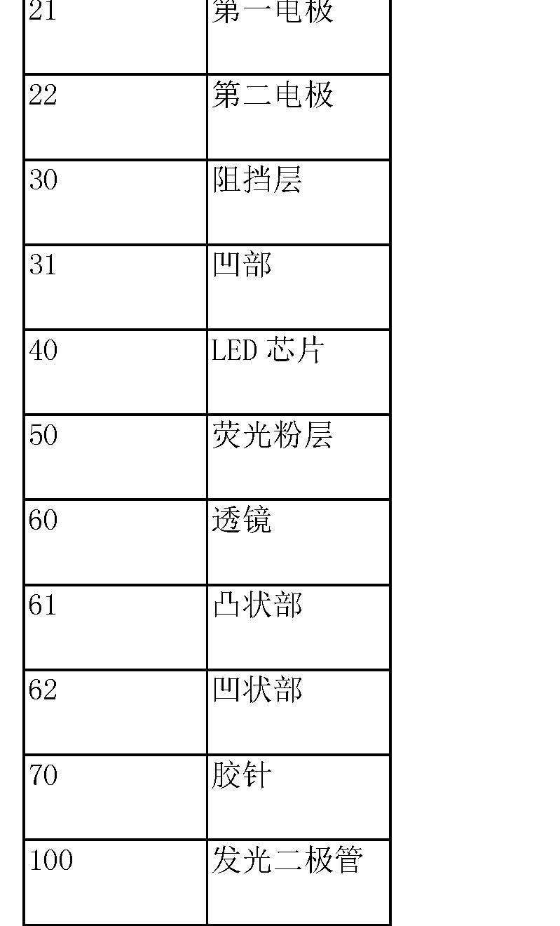 Figure CN103165763BD00041