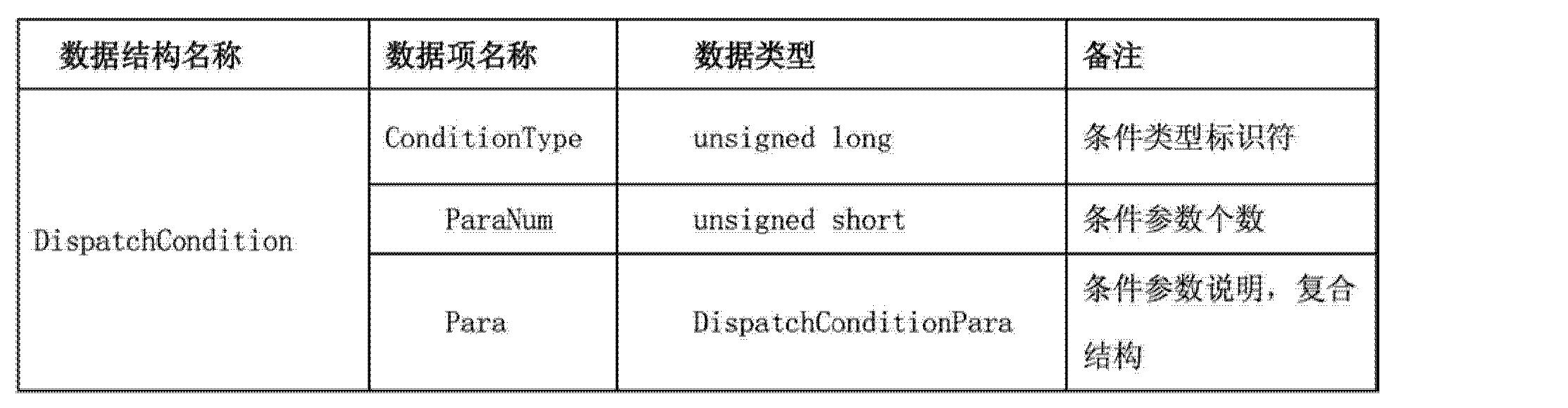 Figure CN103176795AD00061